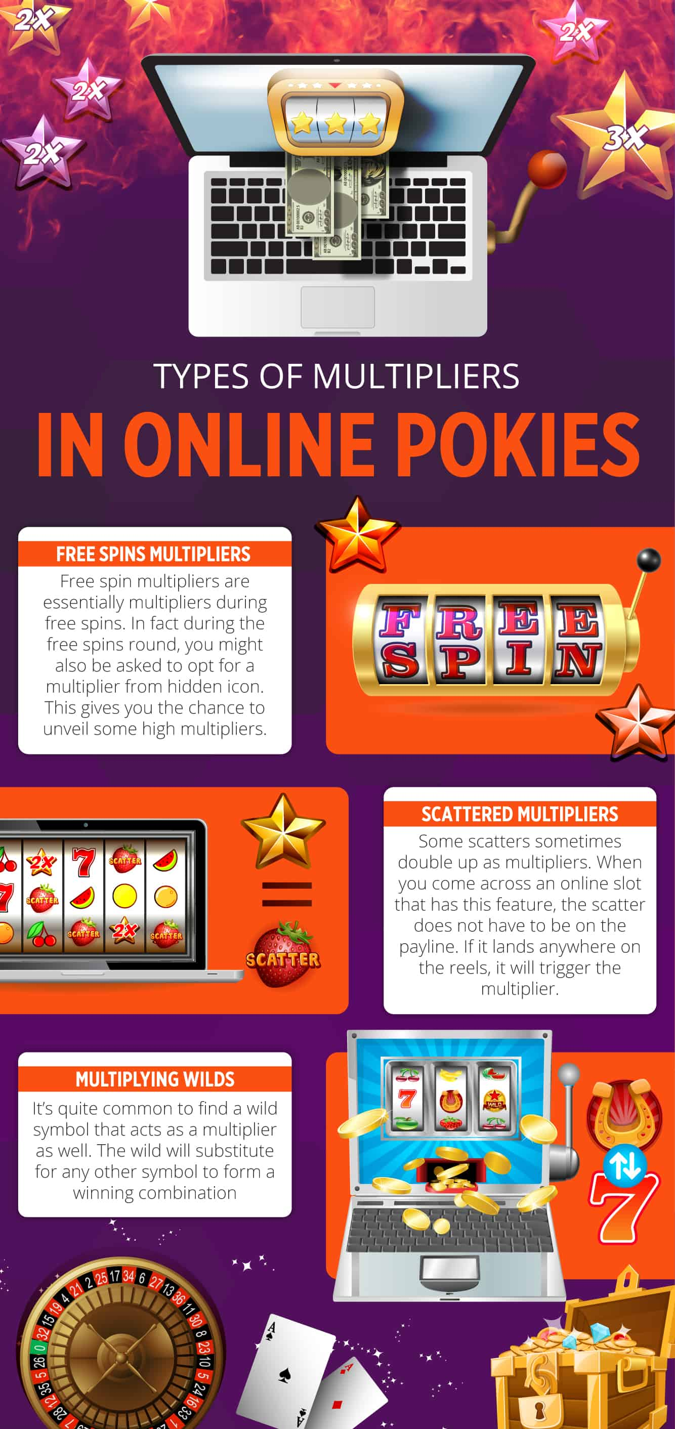 types of multipliers in pokies